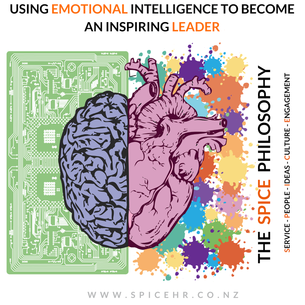Emotional First Day At Work On First Day Of Co Hosting: Using Emotional Intelligence To Become An Inspiring Leader
